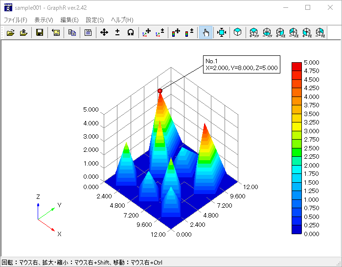 graph r graph r project